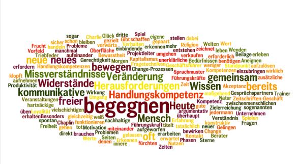 Word_Cloud_Veränderung_ab_kommunikation